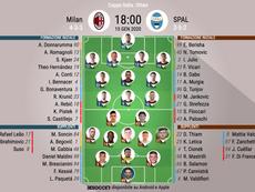 Le formazioni ufficiali di Milan-SPAL. BeSoccer