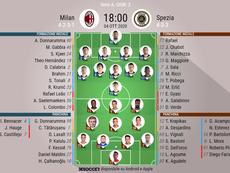 Le formazioni ufficiali di Milan-Spezia. BeSoccer