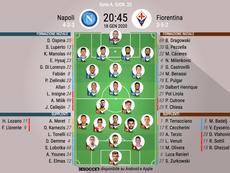 Le formazioni ufficiali di Napoli-Fiorentina. BeSoccer