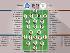 Le formazioni ufficiali di Napoli-Lazio. BeSoccer