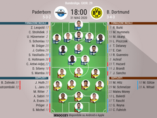 Le formazioni ufficiali di Paderborn-Borussia Dortmund. BeSoccer