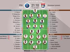 Le formazioni ufficiali di PSG-Lione. BeSoccer