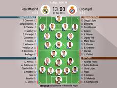 Le formazioni ufficiali di Real Madrid-Espanyol. BeSoccer