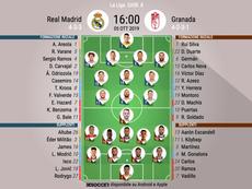 Le formazioni ufficiali di Real Madrid-Granada. BeSoccer