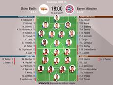 Le formazioni ufficiali di Union Berlino-Bayern Monaco. BeSoccer