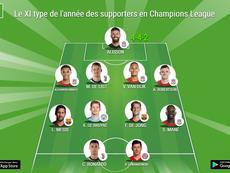 Le onze type de l'année des supporters en Ligue des champions. BeSoccer