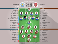 Leciester v Arsenal. EFL Cup 2020-21, 23/09/2020-official line.ups. BESOCCER