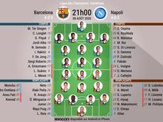 Les compos officielles Barcelone - Naples. BeSoccer