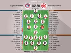 Les compos officielles du match de Bundesliga entre le Bayern et l'Francfort, J32, 28/04/18. BeSocce