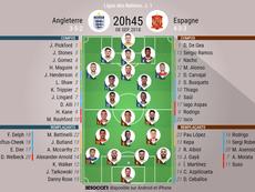 Formazioni ufficiali Inghilterra-Spagna. BeSoccer
