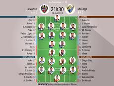 Les compos officielles du match de Liga entre Levante et Malaga, J33, 19/04/18. BeSoccer