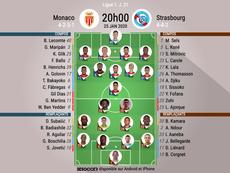Les compos officielles du match de Ligue 1 entre Monaco et Strasbourg. BeSoccer