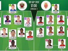 As equipes iniciais de Nice e Monaco, respetivamente, para esta partida da Ligue 1. BeSoccer