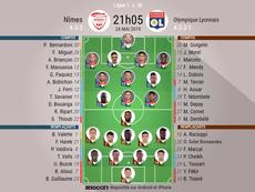Les compos officielles du match de Ligue 1 entre Nîmes et Lyon. AFP