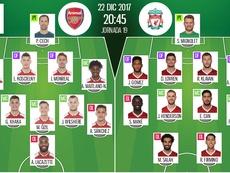 As escalações de Arsenal e Liverpool para este jogo. BeSoccer
