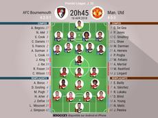 Les compos officielles du match de Premier League entre Bournemouth et Man. Utd, J35, 18/04/18. BeSo