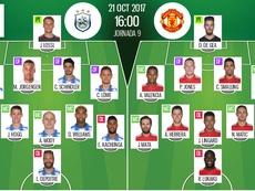 Escalações do Huddersfield-Manchester United. BeSoccer