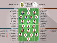 Les compos officielles du match de Serie A entre l'Hellas Vérone et la Juventus. BeSoccer