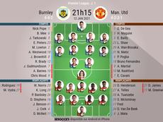 Les compositions officielles : Burnley - Manchester United. afp