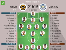 LES COMPOSITIONS WOLVES - MANCHESTER CITY. besoccer