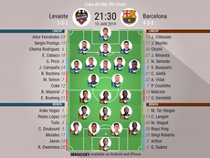 Levante v Barcelona- CDR R16 first leg- official lineups. BESOCCER