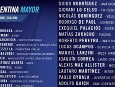 Lista de convocados por Lionel Scaloni de cara a los amistosos de septiembre. Twitter/Argentina