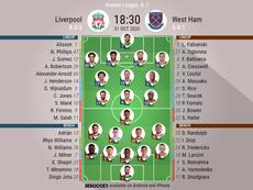 Liverpool v West Ham, Premier League 2020/21, 31/10/2020, matchday 7 - Official line-ups. BESOCCER