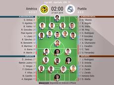 Sigue el directo del América-Puebla. BeSoccer