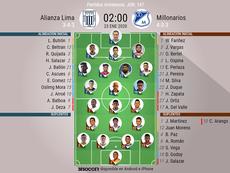 Sigue el directo del Alianza Lima-Millonarios. BeSoccer