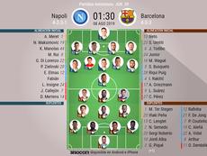 Los onces confirmados del amistoso Nápoles-Barcelona. BeSoccer
