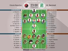 Onces confirmados del Cúcuta-Nacional de la jornada once del Apertura Colombiano. BeSoccer