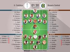 Los once confirmados del Universidad Católica-Rosario Central. BeSoccer