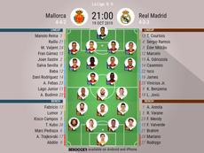 Mallorca v Real Madrid, La Liga 2019/20, 19/10/2019, matchday 9 - Official line-ups. BESOCCER