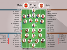 Malta v Spain, Euro 2020 Qualifying, GW 2: Preview and possible line-ups. BESOCCER