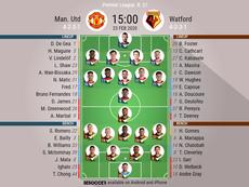 Man Utd v Watford, Premier League 2019/20, matchday 27, 23/2/2020 - Official line-ups. BESOCCER