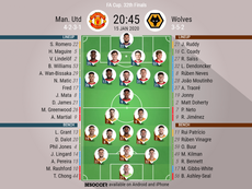 Man Utd v Wolves, FA Cup 3rd round replay 2019/20, 15/1/2020 - Official line-ups. BESOCCER