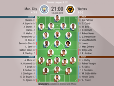 Manchester City v Wolves, EPL GW 22- official lineups. BESOCCER