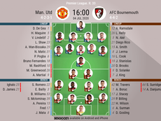 Manchester Utd v Bournemouth, GW33, Premier League 2019-2020 - official line-ups. BeSoccer