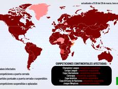 Así afecta el coronavirus al mundo del fútbol. BeSoccer