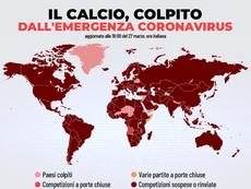 L'impatto del Coronavirus nel mondo del calcio. BeSoccer
