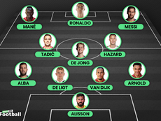 Le vrai meilleur onze de l'année (et pas celui de la FIFA). BeSoccer