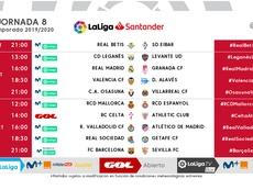 Changements Liga J8. LaLiga