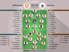 Netherlands v Germany, Euro 2020 Qualifiers, GW 2 - Official line-ups. BeSoccer
