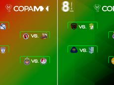 Cuadro de los octavos de final. CopaMX