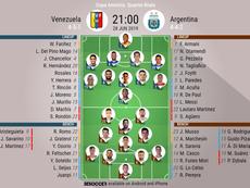 Official line-ups Venezuela v Argentina, Copa America quarter finals, 28/06/2019. BeSoccer