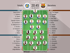 Official lineups for the LaLiga clash between Getafe and Barcelona. BeSoccer