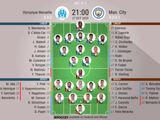 Olympique Marseille v Man City, Champions League 2020/21, 27/10/2020 - Official line-ups. BESOCCER