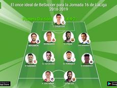 Los más destacados de la Jornada 16 de Primera División. BeSoccer