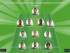 El once ideal de jugadores que acaban contrato en la Premier League. BeSoccer