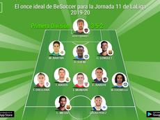 El once ideal de BeSoccer para la Jornada 11 de LaLiga 2019-20. BeSoccer